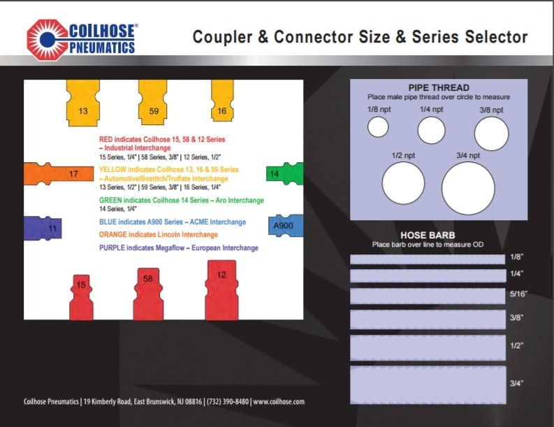 Coilhouse Coupler and Connector Size and Series Selector