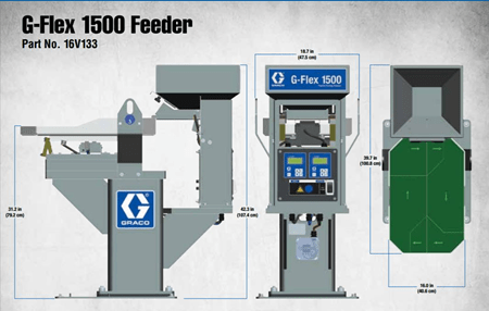 DOIG Corporation: Graco Parts Feeder and Spray Systems